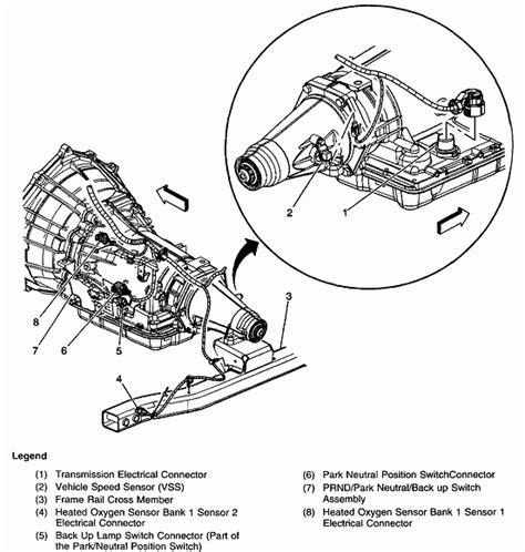 2000 Chevy Tahoe Transmission Diagram by 99 Chevy Silverado Z71 5 3l Transmission Will Not Shift