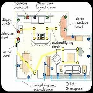 House Wiring For Electric Range