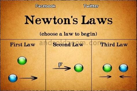 Time Stepping Newton's Laws Of Motion Mathematical