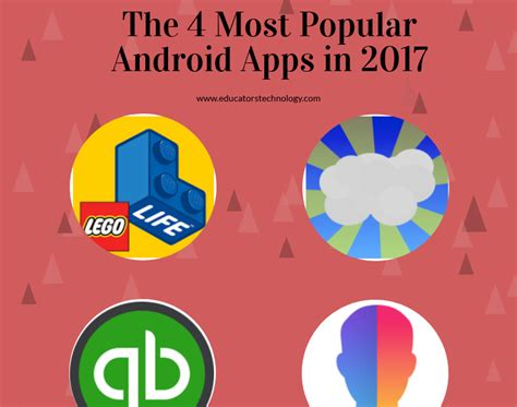 popular android apps   educational technology  mobile learning