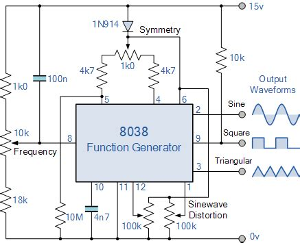 generator vlnovky electronics