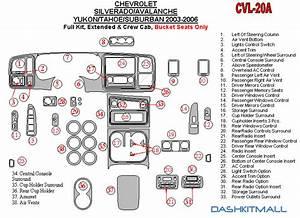 Wiring Diagram 95 Chevy Silverado Dashboard