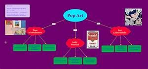 Technology  A Colorful View  Digital Diagram  Pop Art