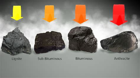 coal is oldest form of fuel geology know it all page 4