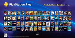 GAME PS4 - Free Games For You