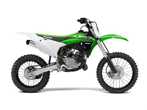 2015 Mx Buyer's Guide