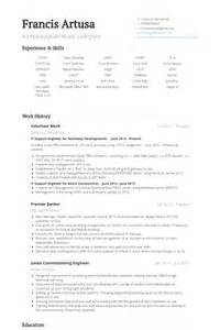 resume that includes volunteer work trabajo voluntario ejemplo de curr 237 culum base de datos