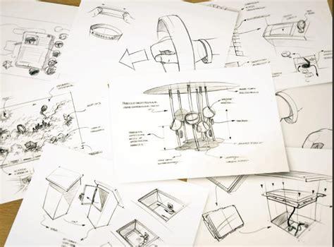 industrial design portfolio 25 b 228 sta id 233 erna om industrial design portfolio p 229