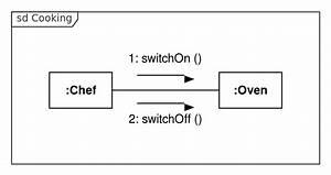 File Uml Communication Diagram Svg