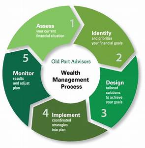 Old Port Advisors   Wealth Managment Services