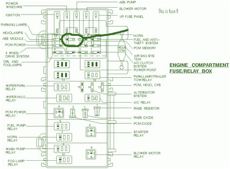 2000 Fuse Diagram by 2000 Ford Expedition Xlt Fuse Box Diagram 1998
