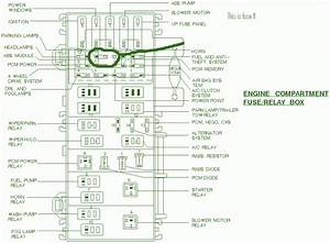 1998 Ford Ranger Engine Compertment Fuse Box Diagram