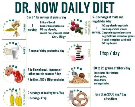 dr nowzaradan  calorie diet plan  google search