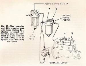 Ford 5000 Injector Pump Diagram