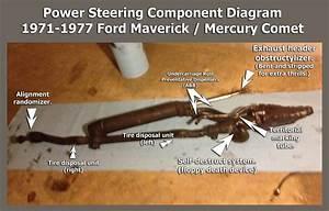 Power Steering Diagram