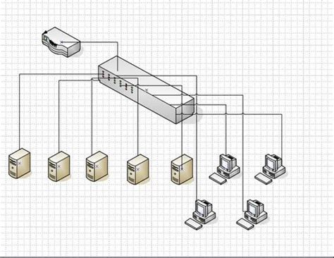 Working With The Visio Connector For Microsoft
