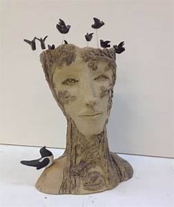Head, Planters