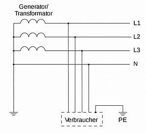 TT-System – Wikipedia