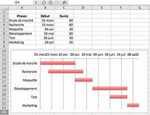 Comment Cr U00e9er Un Diagramme De Gantt Sur Excel