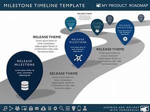 Six Phase Product Portfolio Timeline Roadmapping