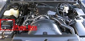 Fuse Box Diagram Mercury Grand Marquis  1992