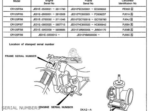 cr engine serial numbers setupsoul