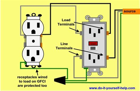 is it ok to add a second gfci outlet to use for the heater