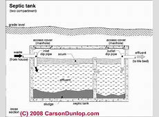 Septic Tanks How and Why to Measure Septic Tank Scum and
