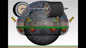Sphere Motor Wheel Omnidirectional  Electric  Ballbot