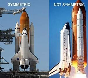 What is the science behind the design of space shuttle ...