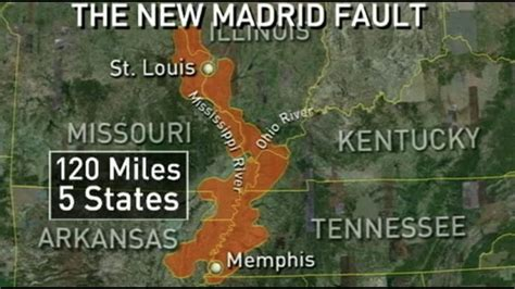 Mississippi River going dry ABOVE New Madrid Fault - Crack ...