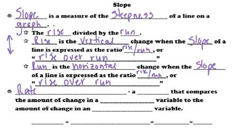 guided notes slope guided notes