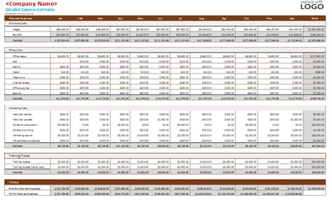 business budget template  small businesses