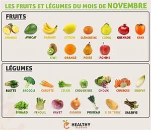 Fruits Legumes Saison : nutrition 5 recettes saines pour l 39 automne my french muse ~ Melissatoandfro.com Idées de Décoration