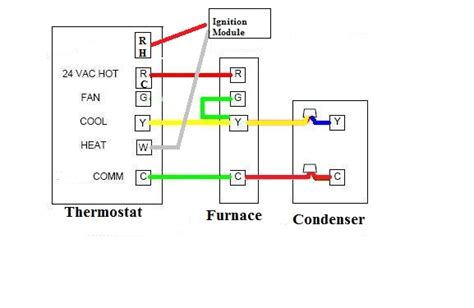 wiring diagram for thermostat to furnace columbia furnace and honeywell thermostat wiring doityourself com community