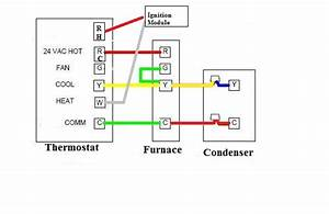 Wiring Diagram For Thermostat To Furnace