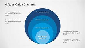 4 Steps Onion Diagrams For Powerpoint