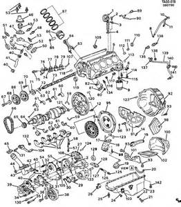 similiar diesel engine performance keywords gmc 6 2 sel engine diagram engine car parts and component diagram