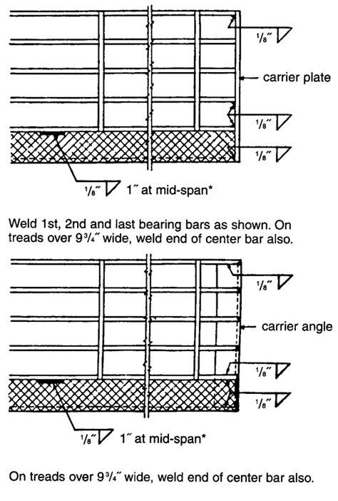 stair treads welding standards bar grating brown campbell