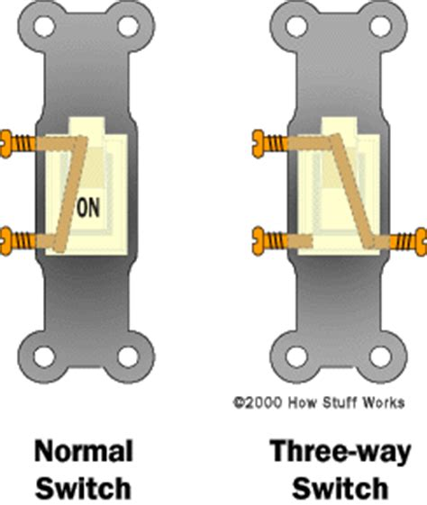 three way lights how three way switches work howstuffworks