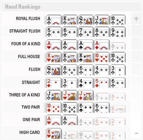 Jugadas Poker Hold Em  Online Casino Portal