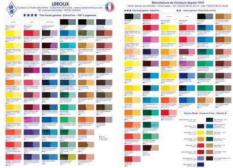 couleur levis pour cuisine peinture lumineuse pour salon fashion designs
