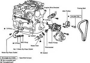 similiar lexus rx engine compartment diagram keywords 2002 lexus es300 engine diagram on 1999 lexus gs 300 engine diagram