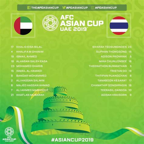 Ở lượt đi, thái lan trên sân nhà đã chơi vô cùng xuất sắc và đánh bại được uae với tỷ có thể nói lối chơi của uae đã hoàn thiện hơn rất nhiều so với giai đoạn lượt đi cách đây gần 1 năm rưỡi. Kết quả Asian Cup, UAE vs Thái Lan: Cầm chân chủ nhà, 'Voi ...