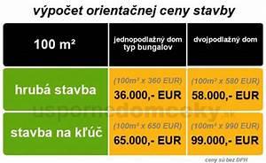 Cena stavby za m3 2017