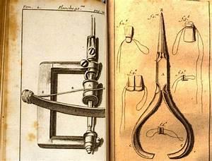 Parts Diagrams And Descriptions