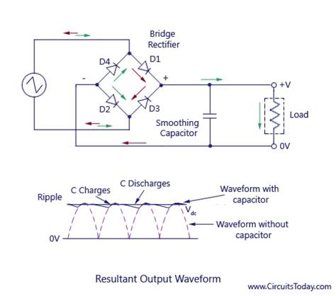 Full Wave Rectifier Bridge Circuit Diagram With