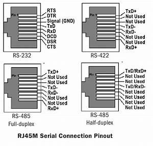 Rs 485 Db9 Pinout Diagram