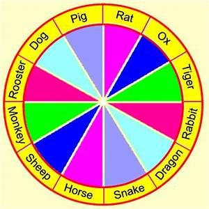 Or Female Baby Prediction Chart Chinese Astrology Horoscope