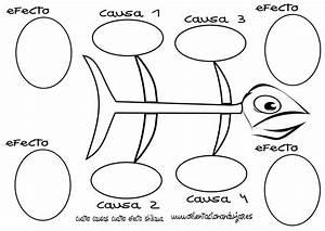 Organizador Grafico Cuatro Causas Cuatro Efectos Ishikawa Espina De Pescado C U00edrculos En Byn
